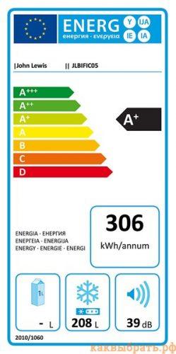 класс энергоэффективности холодильника
